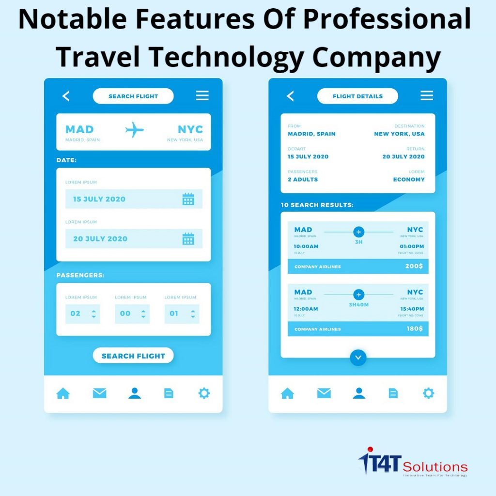Notable Features Of Professional Travel Technology Company